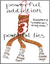 One Addiction; Three Lies