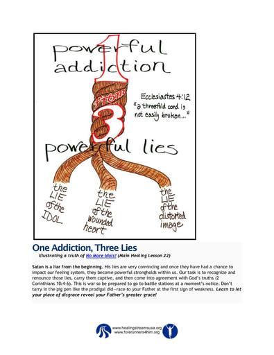 One Addiction, Three Lies