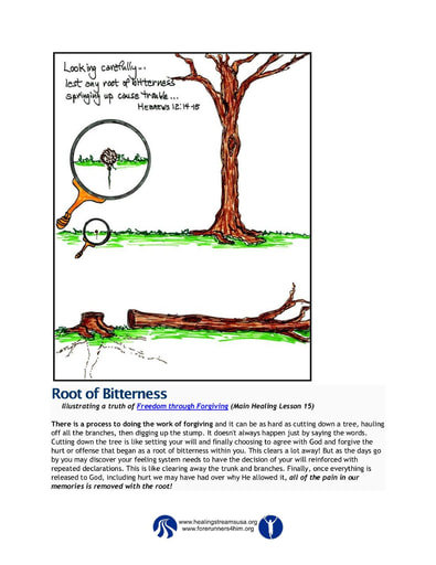 A Root of Bitterness